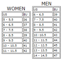 US SIZES TO EU SIZES, US to EU shoe size conversion chart, men's shoe chart eu to us, women's shoe conversion us to eu